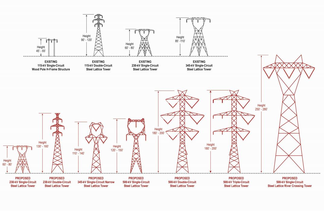 High tension power lines in bangalore dating 6